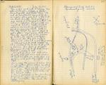 Horace W. Slocum Journals - Accession 23