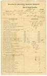 Pleasant Hill, SC Teacher's Monthly School Report - Accession 1388 M688 (744)