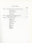 Catawba Region Population Report - Accession 1541 M751 (808)