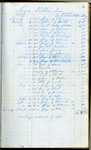 Kinard - Wicker Company Ledger - Accession 1603 M786 (843)
