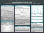 Modelling the Effects of Complacency and Educational Countermeasures on the Spread of HIV by Brooklyn M. Clive and Ryan Lumbert